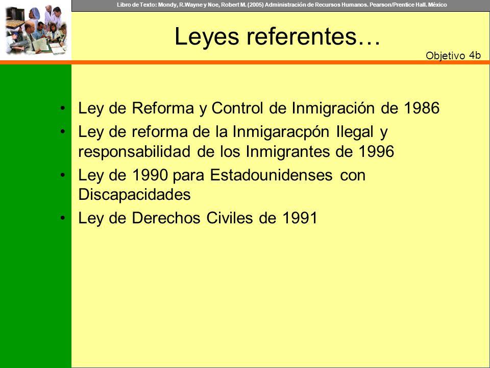 Libro de Texto: Mondy, R.Wayne y Noe, Robert M. (2005) Administración de Recursos Humanos. Pearson/Prentice Hall. México Leyes referentes… Objetivo 4b
