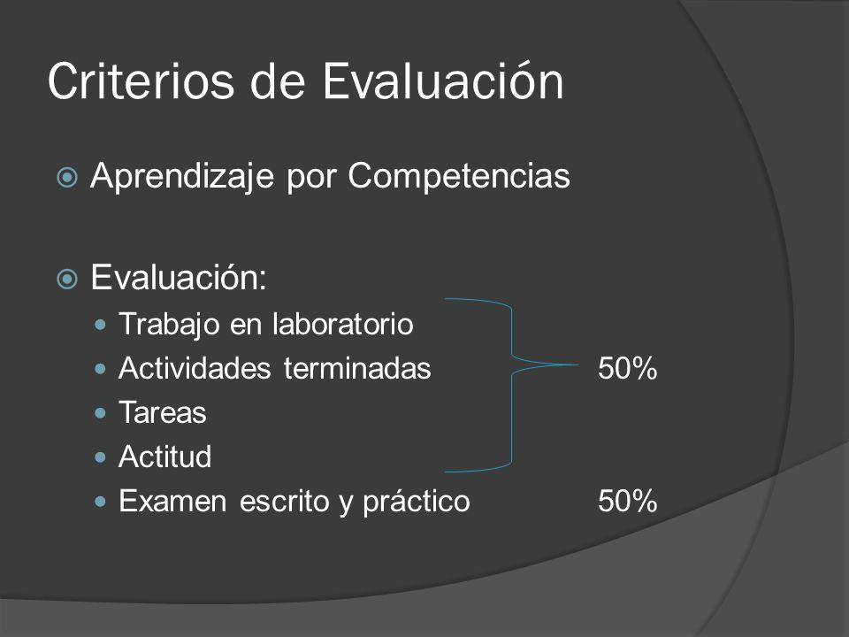 Criterios de Evaluación Aprendizaje por Competencias Evaluación: Trabajo en laboratorio Actividades terminadas 50% Tareas Actitud Examen escrito y prá