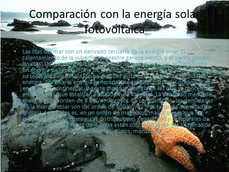 Las olas del mar son un derivado terciario de la energia solar. El calentamiento de la superficie terrestre genera viento, y el viento genera las olas