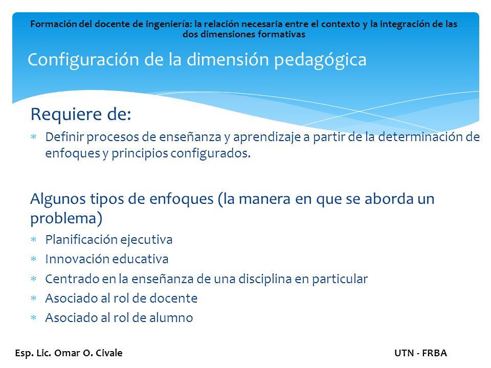 Configuración de la dimensión pedagógica Formación del docente de ingeniería: la relación necesaria entre el contexto y la integración de las dos dimensiones formativas Esp.