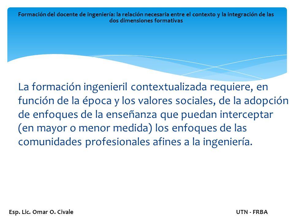 Formación del docente de ingeniería: la relación necesaria entre el contexto y la integración de las dos dimensiones formativas Esp.