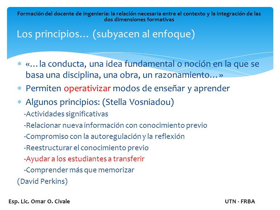 Los principios… (subyacen al enfoque) Formación del docente de ingeniería: la relación necesaria entre el contexto y la integración de las dos dimensiones formativas Esp.