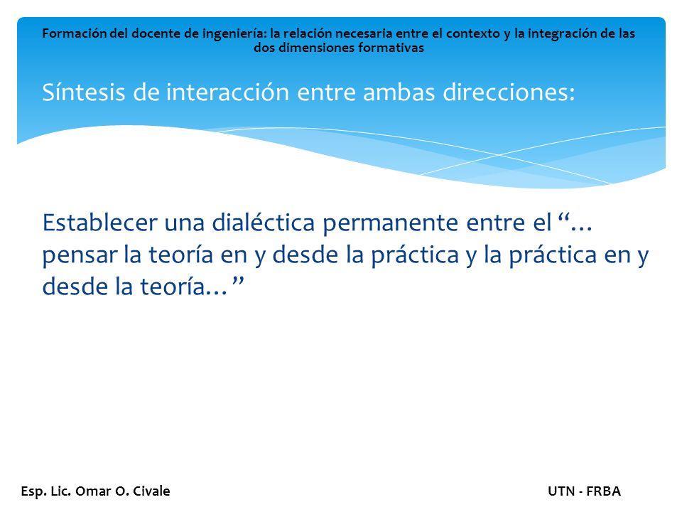 Síntesis de interacción entre ambas direcciones: Formación del docente de ingeniería: la relación necesaria entre el contexto y la integración de las dos dimensiones formativas Esp.