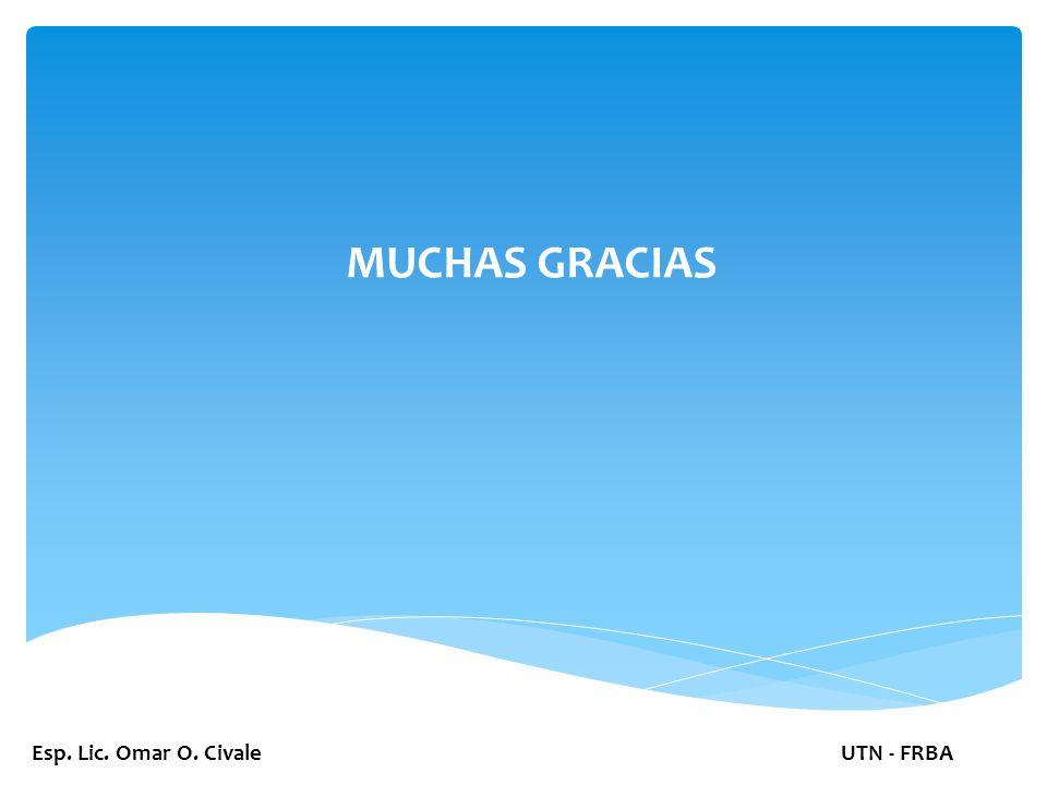 Esp. Lic. Omar O. CivaleUTN - FRBA MUCHAS GRACIAS