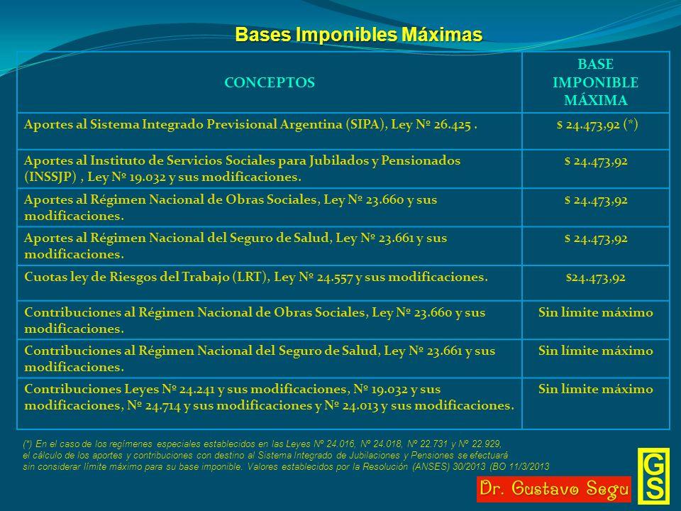 CONCEPTOS BASE IMPONIBLE MÁXIMA Aportes al Sistema Integrado Previsional Argentina (SIPA), Ley Nº 26.425. $ 24.473,92 (*) Aportes al Instituto de Serv