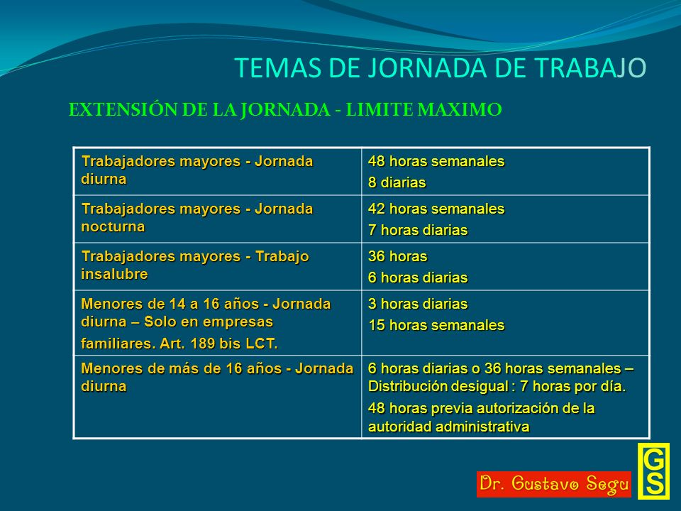 TEMAS DE JORNADA DE TRABAJO EXTENSIÓN DE LA JORNADA - LIMITE MAXIMO Trabajadores mayores - Jornada diurna 48 horas semanales 8 diarias Trabajadores ma