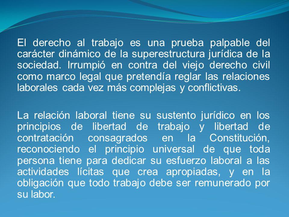 El derecho al trabajo es una prueba palpable del carácter dinámico de la superestructura jurídica de la sociedad.