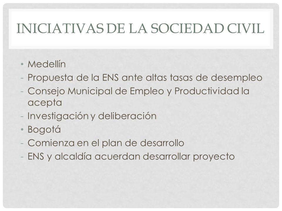 INICIATIVAS DE LA SOCIEDAD CIVIL Medellín -Propuesta de la ENS ante altas tasas de desempleo -Consejo Municipal de Empleo y Productividad la acepta -Investigación y deliberación Bogotá -Comienza en el plan de desarrollo -ENS y alcaldía acuerdan desarrollar proyecto