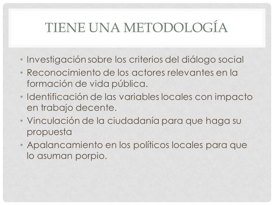 TIENE UNA METODOLOGÍA Investigación sobre los criterios del diálogo social Reconocimiento de los actores relevantes en la formación de vida pública.