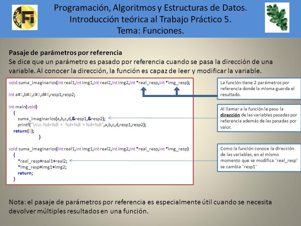 Programación, Algoritmos y Estructuras de Datos. Introducción teórica al Trabajo Práctico 5. Tema: Funciones. Pasaje de parámetros por referencia Se d