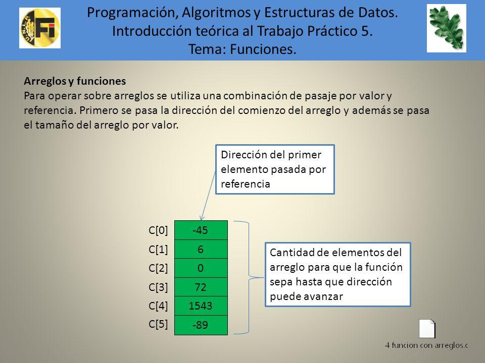 Arreglos y funciones Para operar sobre arreglos se utiliza una combinación de pasaje por valor y referencia. Primero se pasa la dirección del comienzo
