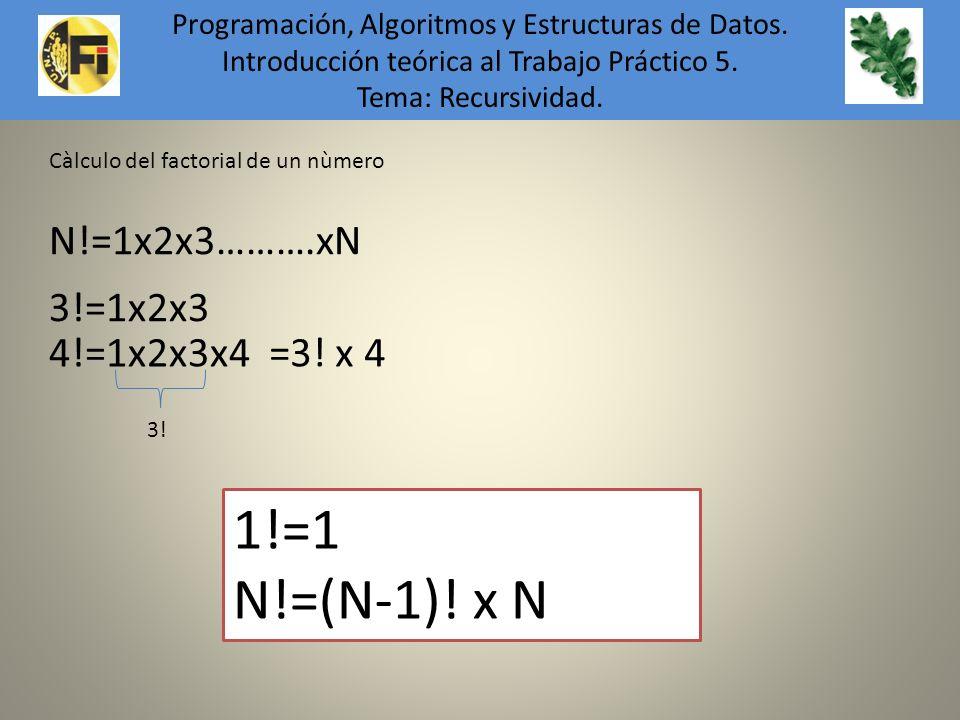3! 1!=1 N!=(N-1)! x N 3!=1x2x3 4!=1x2x3x4 N!=1x2x3……….xN =3! x 4 Programación, Algoritmos y Estructuras de Datos. Introducción teórica al Trabajo Prác