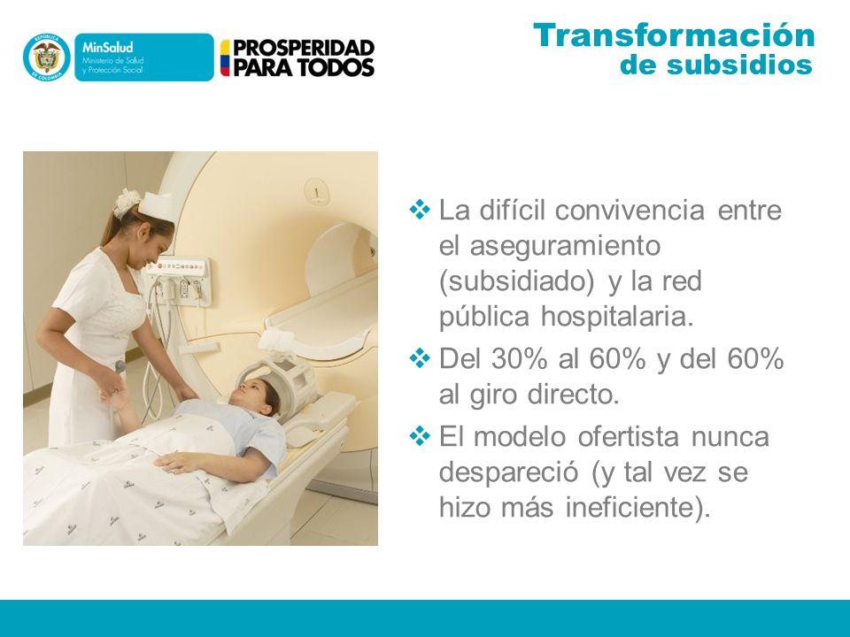 DÉFICIT DE LOS HOSPITALES PÚBLICOS Red Pública Hospitalaria