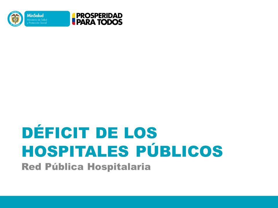 Fuente: reporte hospitales públicos decreto 2193, SIHO Déficit hospitales públicos 2004-2011 Hospitales públicos Déficit de los