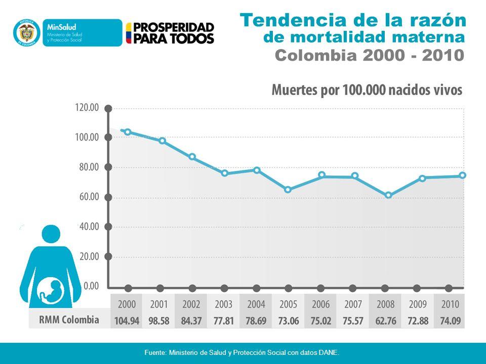 Fuente:Ministerio de Salud y Protección Social con datos DANE estadísticas Vitales Infantil 1998 - 2010 Tasa de Mortalidad