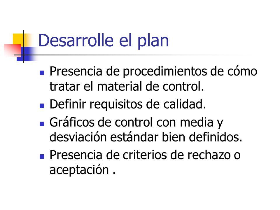 Desarrolle el plan Presencia de evaluación del desempeño de los procedimientos de pruebas.