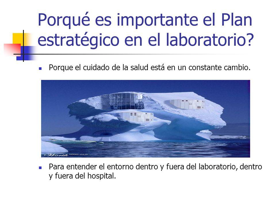 Porqué es importante el Plan estratégico en el laboratorio Para atender las necesidades importantes del Laboratorio.
