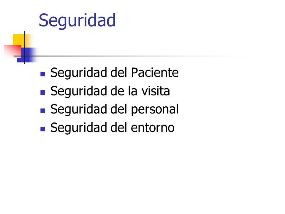 Seguridad del paciente El paciente debe tener un número de identificación único.