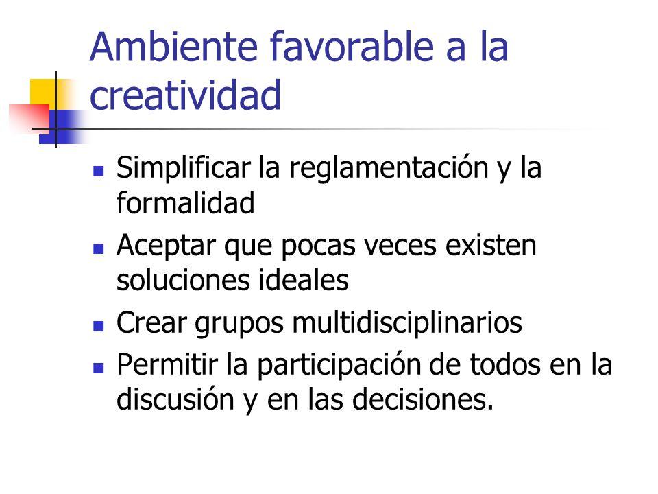 Ambiente Favorable para la creatividad Lluvia de ideas Para solución de problemas Búsqueda de ideas Análisis y evaluación de ideas