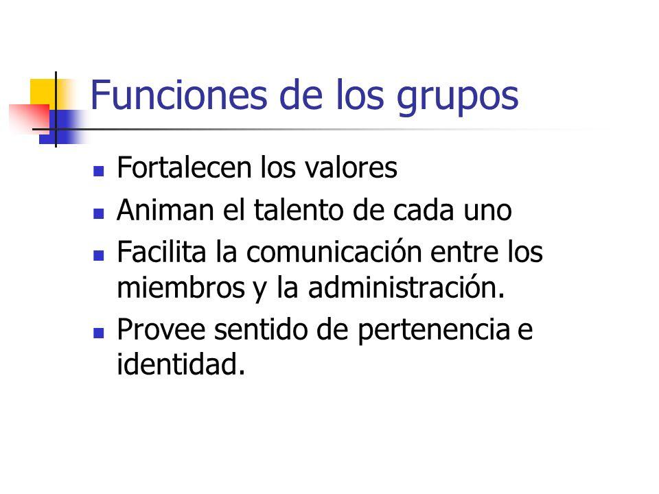 Otras Características de los Grupos :Tamaño Grupos pequeños Interacción regular Es más fácil compartir información Reconocimiento individual del grupo Aumento en la identificación del grupo Grupos grandes: Disponibilidad de más recursos Hay más división de labores