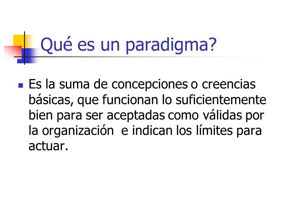 Cambio cultural Transformación de intereses y objetivos en función de mejora para el laboratorio y la institución.