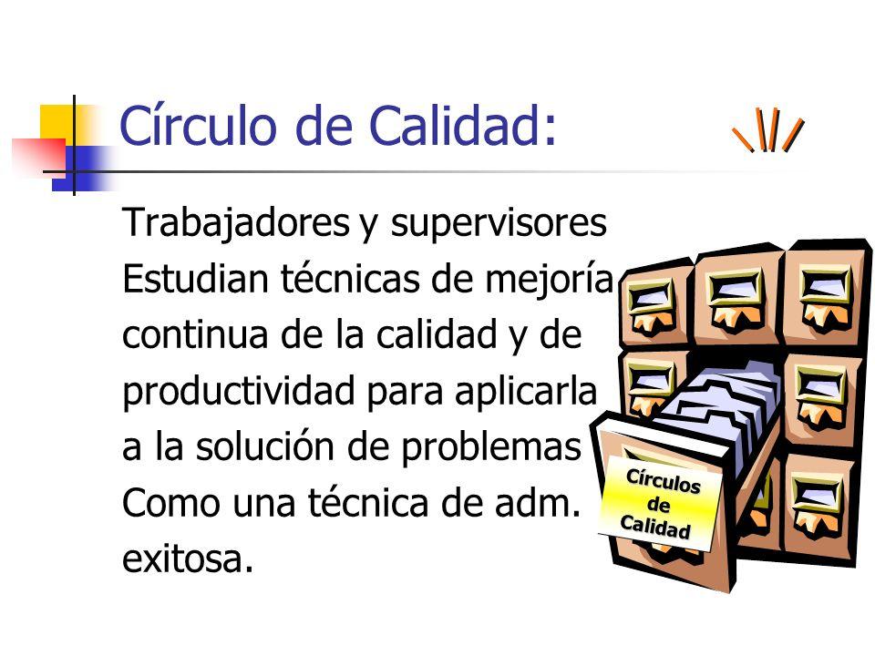 Características del círculo del Calidad: 1.Puede ser 4-15 miembros 2.Todos deben laborar en una misma área.