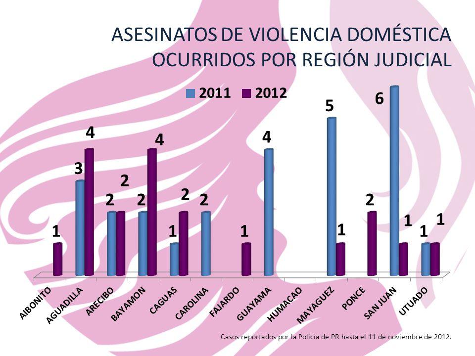 ASESINATOS DE VIOLENCIA DOMÉSTICA OCURRIDOS POR REGIÓN JUDICIAL Casos reportados por la Policía de PR hasta el 11 de noviembre de 2012.