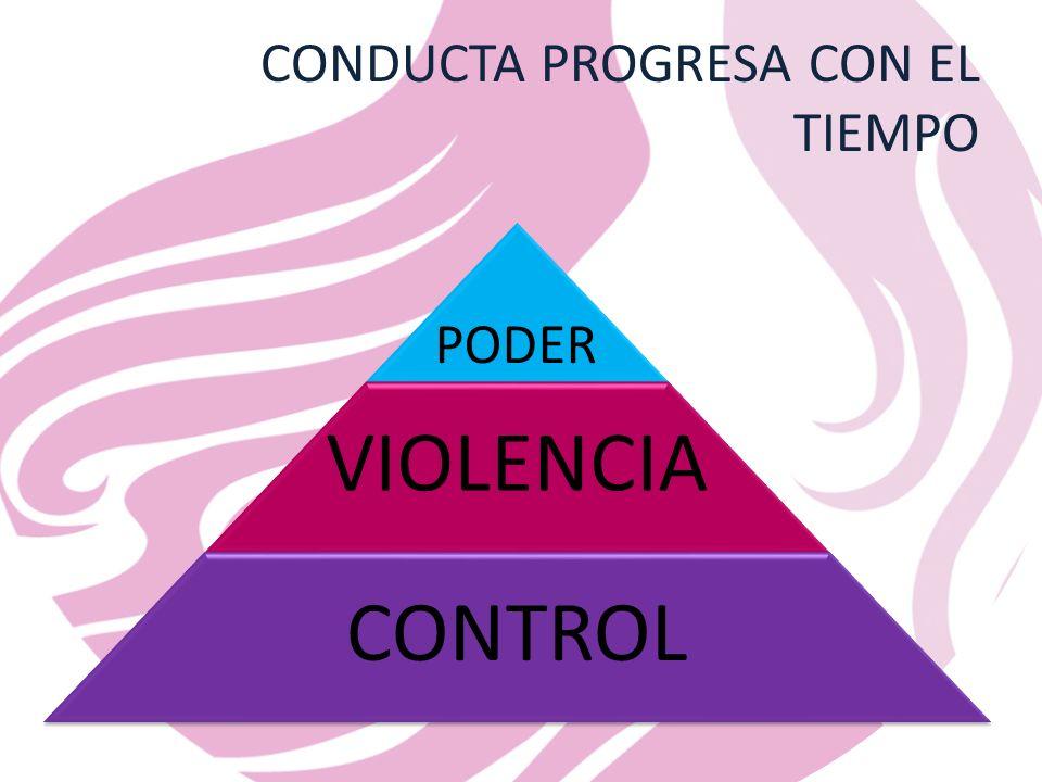 CONDUCTA PROGRESA CON EL TIEMPO PODER VIOLENCIA CONTROL
