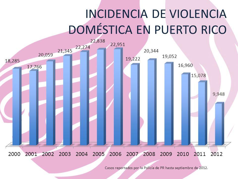INCIDENCIA DE VIOLENCIA DOMÉSTICA EN PUERTO RICO Casos reportados por la Policía de PR hasta septiembre de 2012.