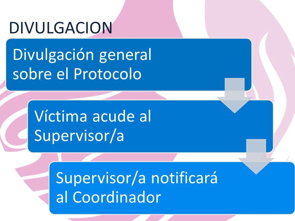 DIVULGACION Divulgación general sobre el Protocolo Víctima acude al Supervisor/a Supervisor/a notificará al Coordinador