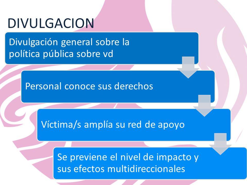 DIVULGACION Divulgación general sobre la política pública sobre vd Personal conoce sus derechosVíctima/s amplía su red de apoyo Se previene el nivel de impacto y sus efectos multidireccionales