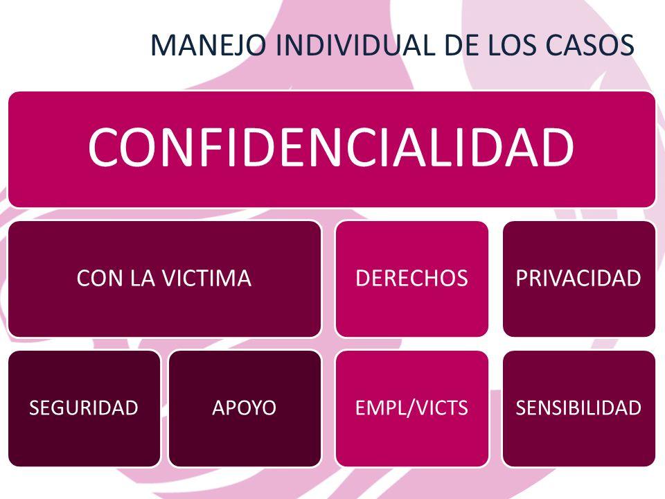 CONFIDENCIALIDAD CON LA VICTIMA SEGURIDADAPOYO DERECHOS EMPL/VICTS PRIVACIDAD SENSIBILIDAD MANEJO INDIVIDUAL DE LOS CASOS