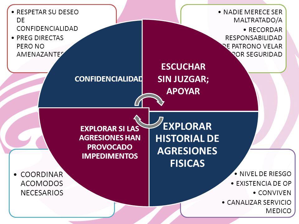 NIVEL DE RIESGO EXISTENCIA DE OP CONVIVEN CANALIZAR SERVICIO MEDICO COORDINAR ACOMODOS NECESARIOS NADIE MERECE SER MALTRATADO/A RECORDAR RESPONSABILIDAD DE PATRONO VELAR POR SEGURIDAD RESPETAR SU DESEO DE CONFIDENCIALIDAD PREG DIRECTAS PERO NO AMENAZANTES CONFIDENCIALIDAD ESCUCHAR SIN JUZGAR; APOYAR EXPLORAR HISTORIAL DE AGRESIONES FISICAS EXPLORAR SI LAS AGRESIONES HAN PROVOCADO IMPEDIMENTOS