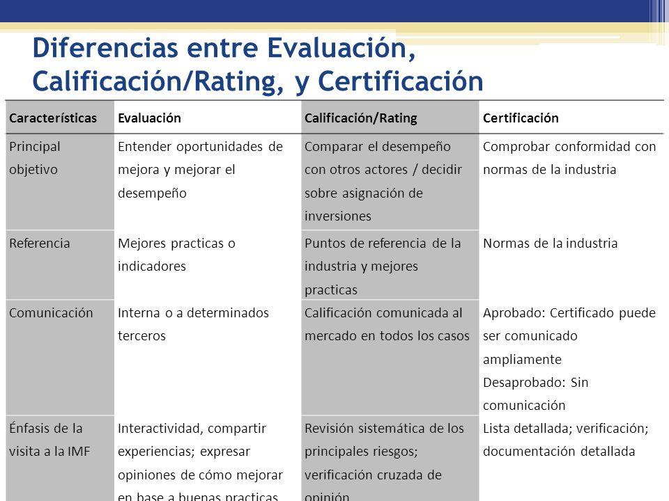 CaracterísticasEvaluaciónCalificación/RatingCertificación Principal objetivo Entender oportunidades de mejora y mejorar el desempeño Comparar el desempeño con otros actores / decidir sobre asignación de inversiones Comprobar conformidad con normas de la industria Referencia Mejores practicas o indicadores Puntos de referencia de la industria y mejores practicas Normas de la industria Comunicación Interna o a determinados terceros Calificación comunicada al mercado en todos los casos Aprobado: Certificado puede ser comunicado ampliamente Desaprobado: Sin comunicación Énfasis de la visita a la IMF Interactividad, compartir experiencias; expresar opiniones de cómo mejorar en base a buenas practicas Revisión sistemática de los principales riesgos; verificación cruzada de opinión Lista detallada; verificación; documentación detallada Diferencias entre Evaluación, Calificación/Rating, y Certificación
