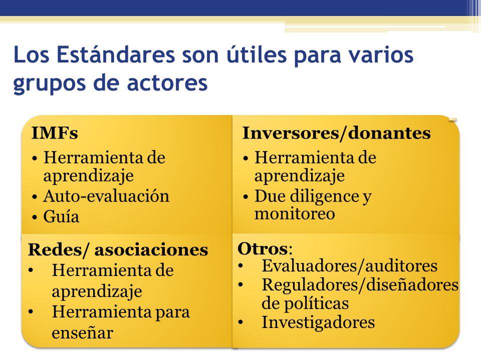 Los Estándares son útiles para varios grupos de actores IMFs Herramienta de aprendizaje Auto-evaluación Guía Inversores/donantes Herramienta de aprendizaje Due diligence y monitoreo Redes/ asociaciones Herramienta de aprendizaje Herramienta para enseñar Otros: Evaluadores/auditores Reguladores/diseñadores de políticas Investigadores