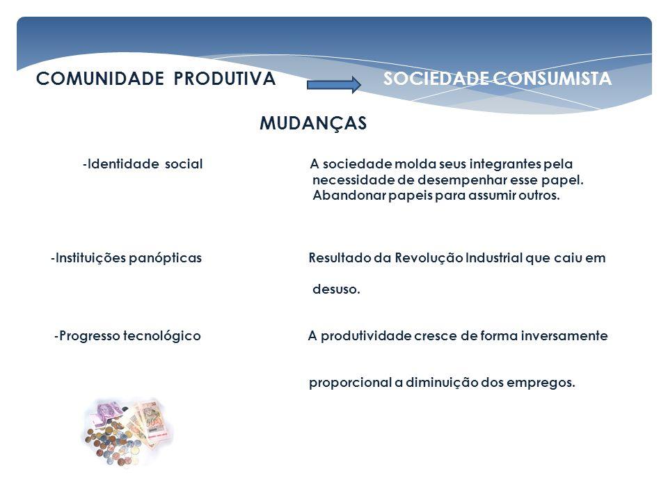 COMUNIDADE PRODUTIVA SOCIEDADE CONSUMISTA MUDANÇAS -Identidade social A sociedade molda seus integrantes pela necessidade de desempenhar esse papel. A