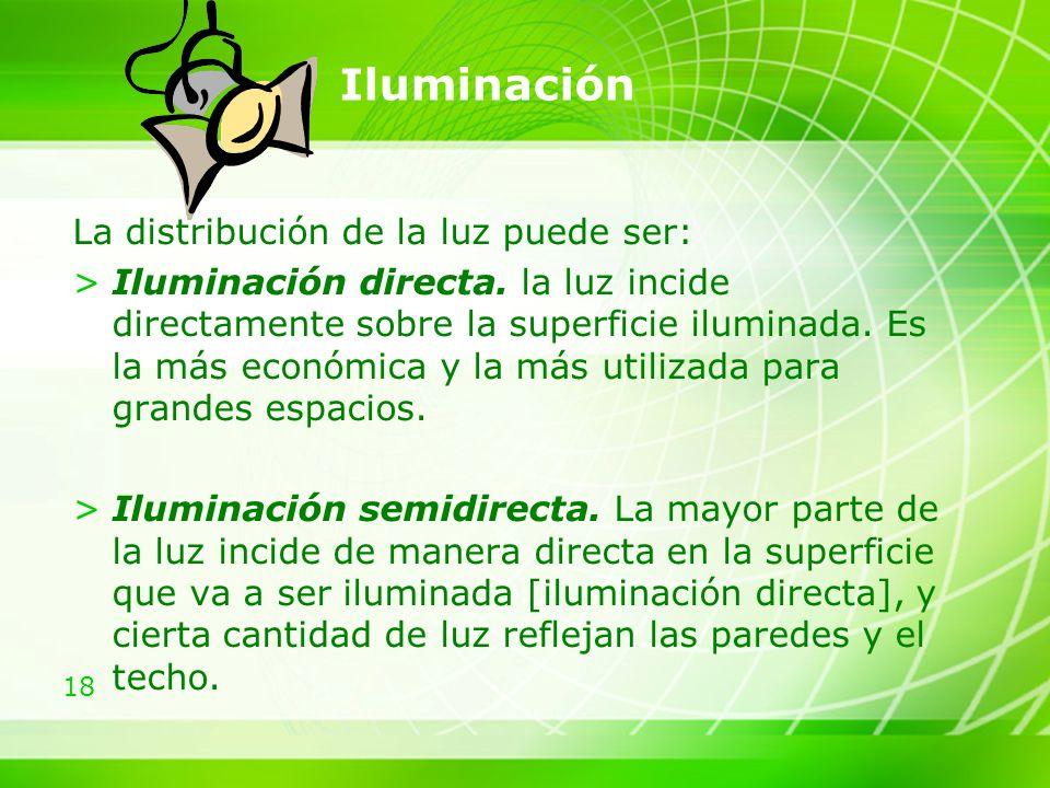 18 Iluminación La distribución de la luz puede ser: >Iluminación directa.