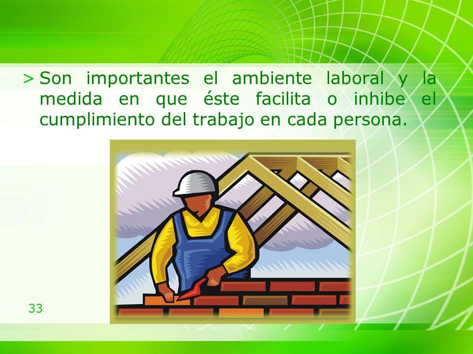 33 >Son importantes el ambiente laboral y la medida en que éste facilita o inhibe el cumplimiento del trabajo en cada persona.