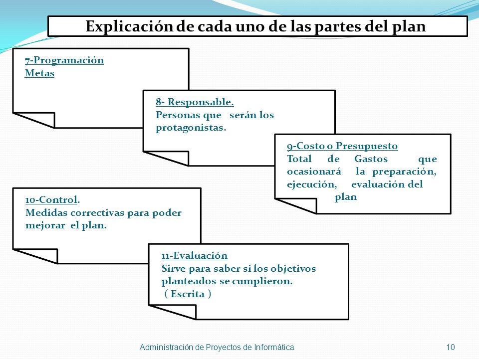 Explicación de cada uno de las partes del plan 7-Programación Metas 8- Responsable. Personas que serán los protagonistas. 9-Costo o Presupuesto Total