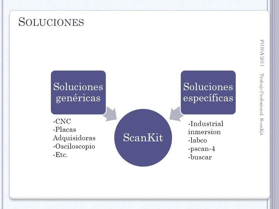 FIUBA 2011 Trabajo Profesional: ScanKit 11 S OLUCIONES ScanKit Soluciones genéricas Soluciones específicas -CNC -Placas Adquisidoras -Osciloscopio -Et