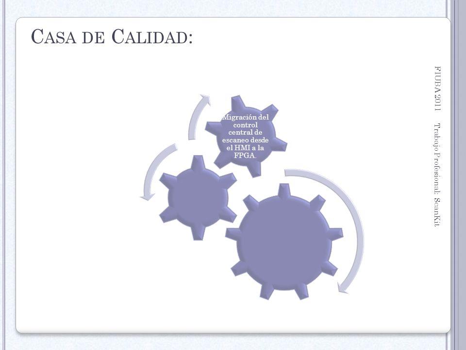 FIUBA 2011 Trabajo Profesional: ScanKit 16 C ASA DE C ALIDAD : Migración del control central de escaneo desde el HMI a la FPGA.