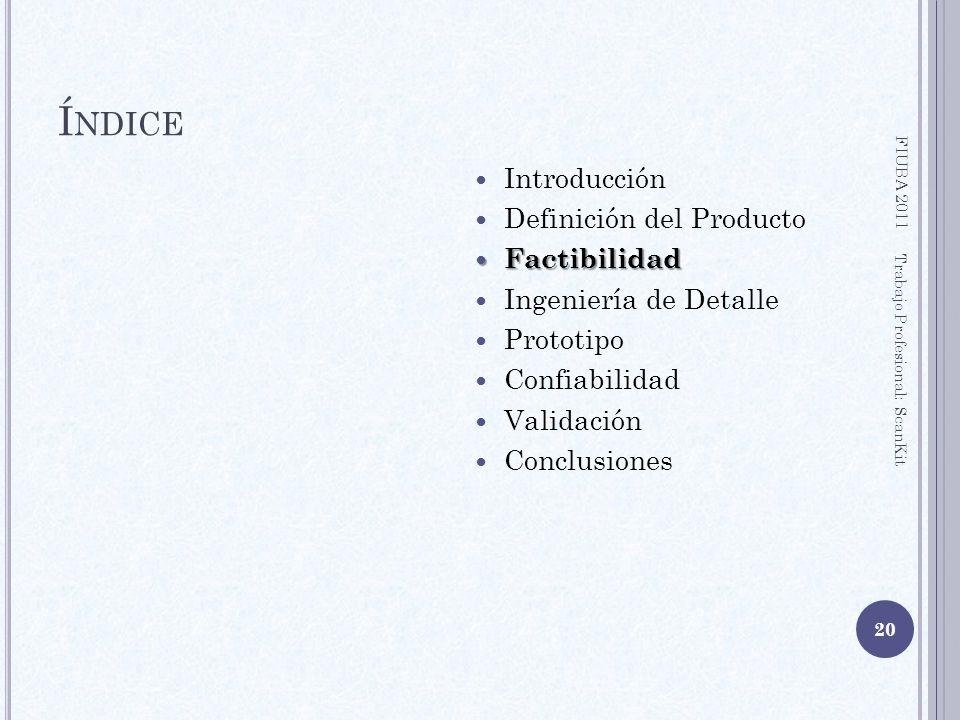 Í NDICE Introducción Definición del Producto Factibilidad Factibilidad Ingeniería de Detalle Prototipo Confiabilidad Validación Conclusiones FIUBA 201