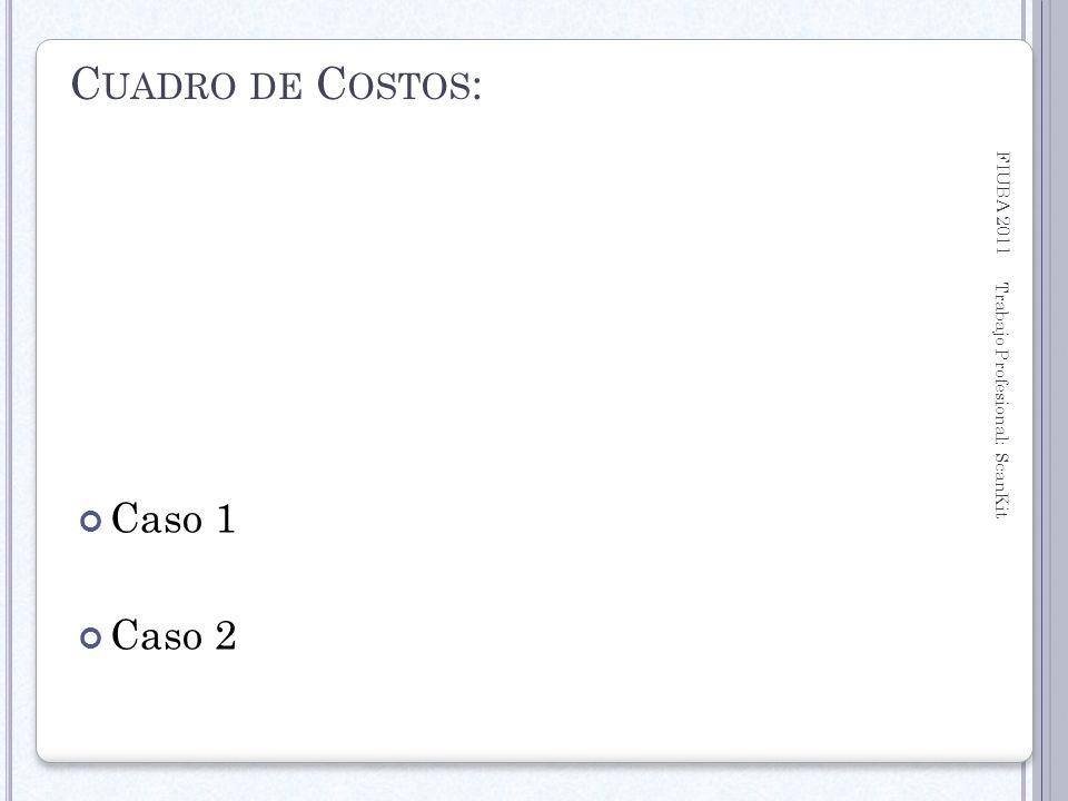 FIUBA 2011 Trabajo Profesional: ScanKit 24 C UADRO DE C OSTOS : Caso 1 Caso 2