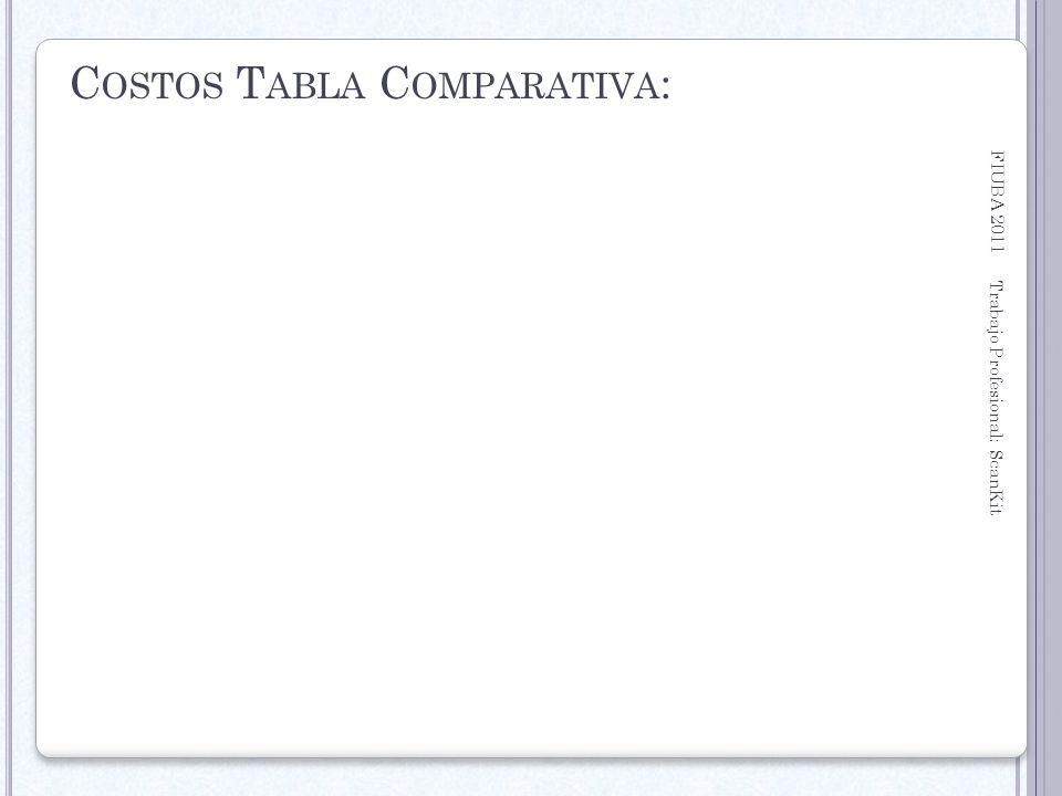 FIUBA 2011 Trabajo Profesional: ScanKit 25 C OSTOS T ABLA C OMPARATIVA :
