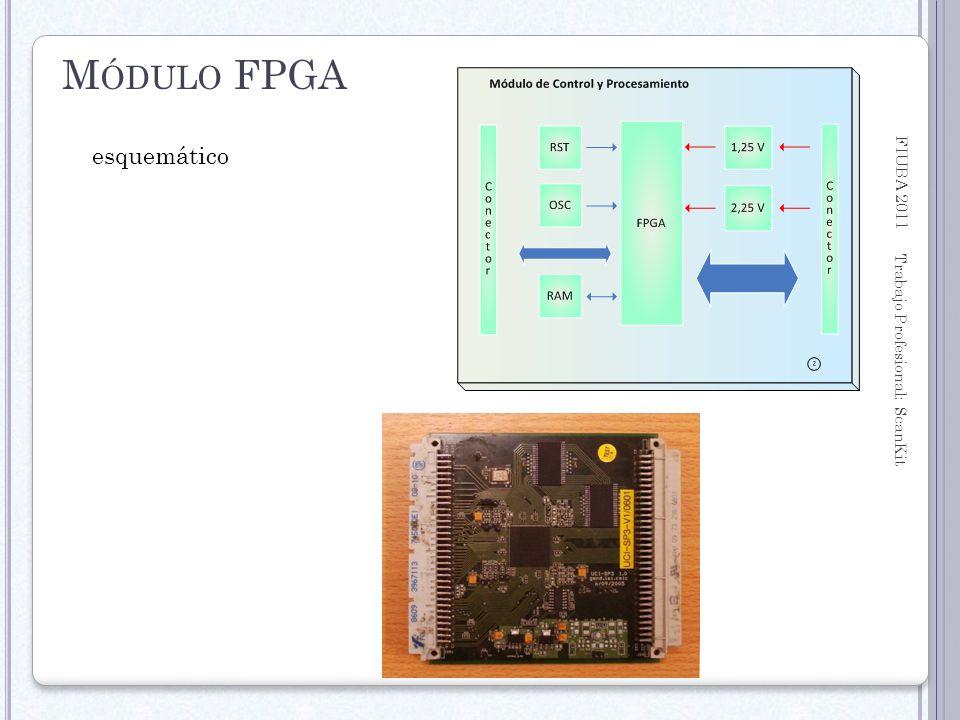 FIUBA 2011 Trabajo Profesional: ScanKit 29 M ÓDULO FPGA esquemático