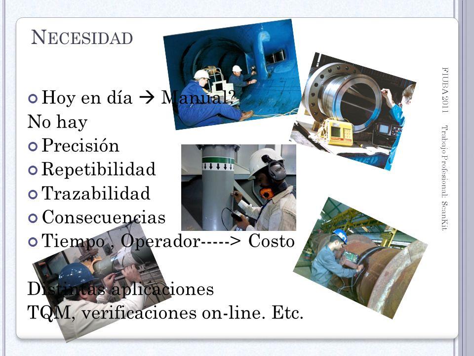 FIUBA 2011 Trabajo Profesional: ScanKit 6 N ECESIDAD Hoy en día Manual? No hay Precisión Repetibilidad Trazabilidad Consecuencias Tiempo, Operador----