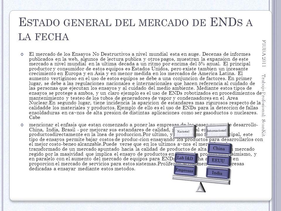 FIUBA 2011 Trabajo Profesional: ScanKit 9 E STADO GENERAL DEL MERCADO DE END S A LA FECHA El mercado de los Ensayos No Destructivos a nivel mundial es