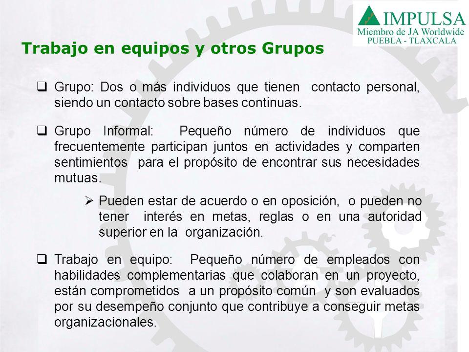 Grupo: Dos o más individuos que tienen contacto personal, siendo un contacto sobre bases continuas. Grupo Informal: Pequeño número de individuos que f