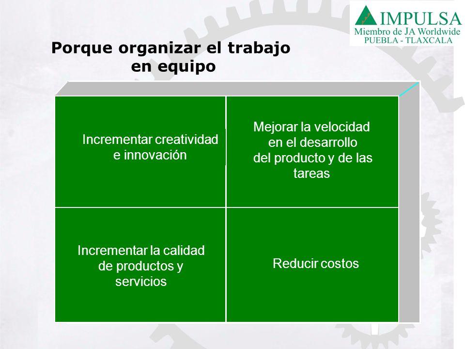 Incrementar creatividad e innovación Mejorar la velocidad en el desarrollo del producto y de las tareas Incrementar la calidad de productos y servicio