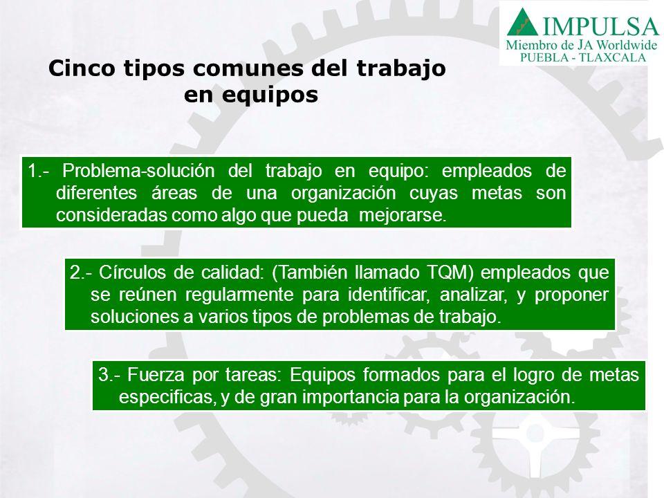 1.- Problema-solución del trabajo en equipo: empleados de diferentes áreas de una organización cuyas metas son consideradas como algo que pueda mejora